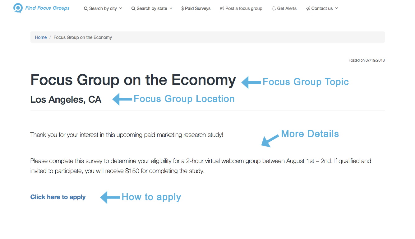 Focus group listings and how to apply